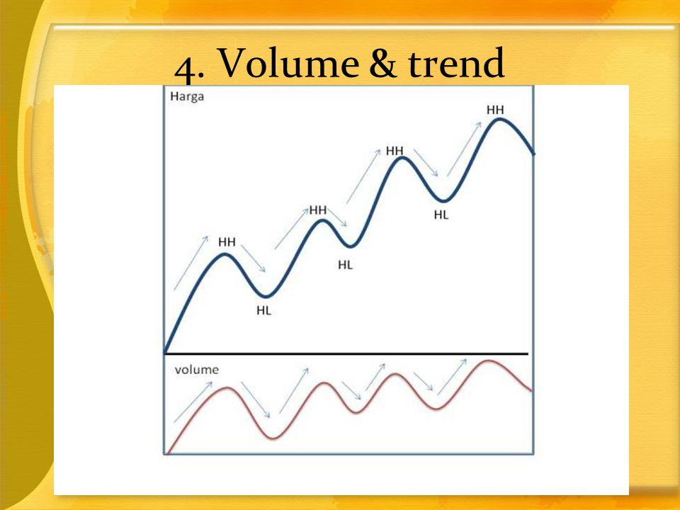 4. Volume & trend