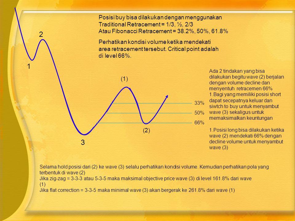1 2 3 (1) 33% 50% 66% Posisi buy bisa dilakukan dengan menggunakan Traditional Retracement = 1/3, ½, 2/3 Atau Fibonacci Retracement = 38.2%, 50%, 61.