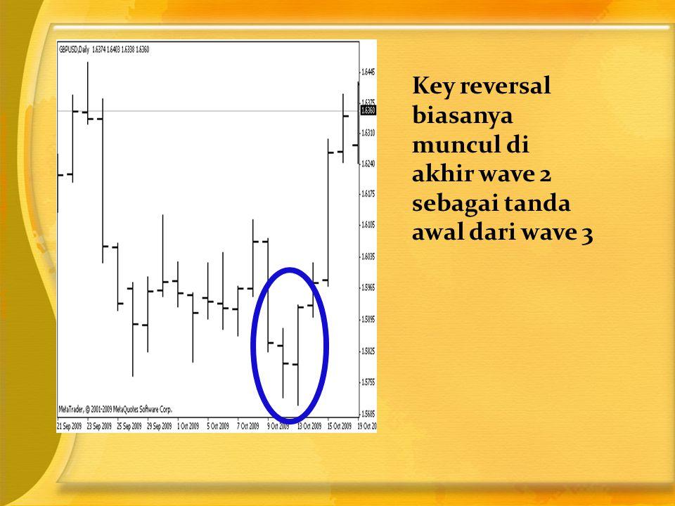 Key reversal biasanya muncul di akhir wave 2 sebagai tanda awal dari wave 3
