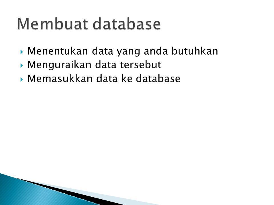  Menentukan data yang anda butuhkan  Menguraikan data tersebut  Memasukkan data ke database