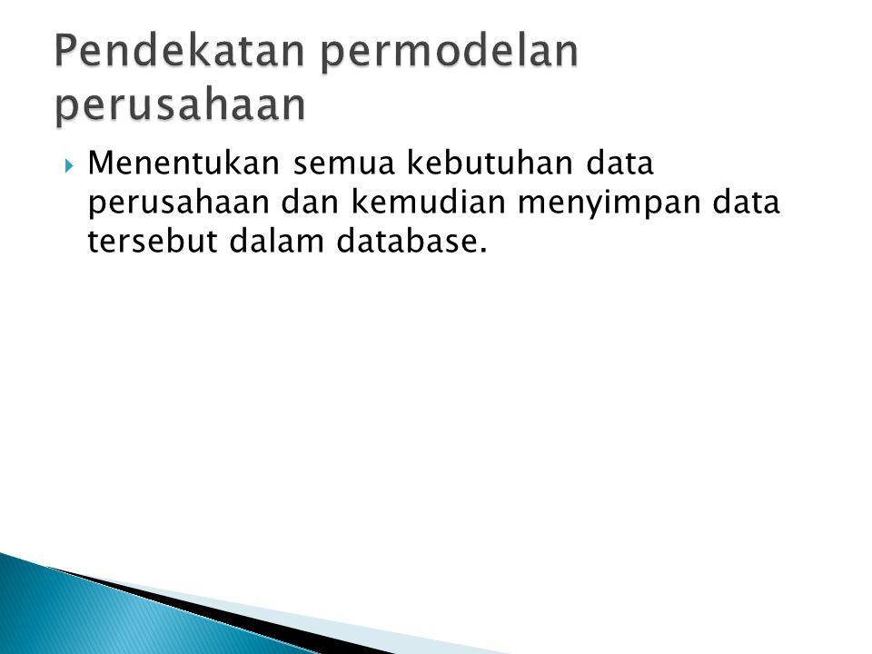  Menentukan semua kebutuhan data perusahaan dan kemudian menyimpan data tersebut dalam database.