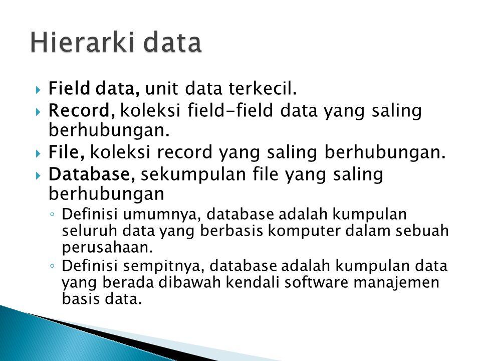  Field data, unit data terkecil.  Record, koleksi field-field data yang saling berhubungan.  File, koleksi record yang saling berhubungan.  Databa