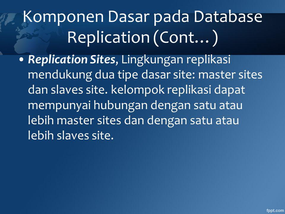 Komponen Dasar pada Database Replication (Cont…) •Replication Sites, Lingkungan replikasi mendukung dua tipe dasar site: master sites dan slaves site.