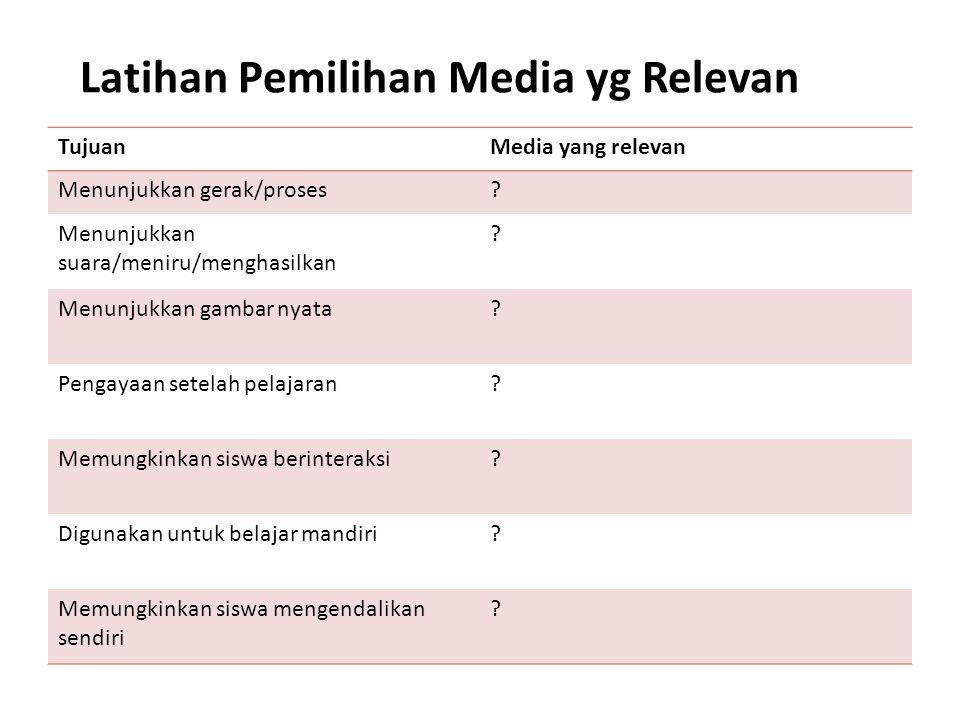 Latihan Pemilihan Media yg Relevan TujuanMedia yang relevan Menunjukkan gerak/proses? Menunjukkan suara/meniru/menghasilkan ? Menunjukkan gambar nyata