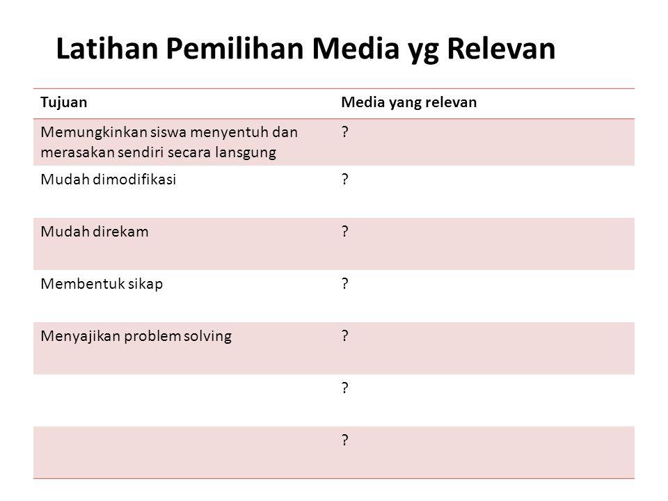Latihan Pemilihan Media yg Relevan TujuanMedia yang relevan Memungkinkan siswa menyentuh dan merasakan sendiri secara lansgung ? Mudah dimodifikasi? M