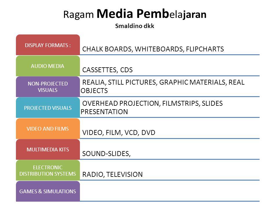 Ragam Media Pemb elajaran Smaldino dkk CHALK BOARDS, WHITEBOARDS, FLIPCHARTS DISPLAY FORMATS : CASSETTES, CDS AUDIO MEDIA REALIA, STILL PICTURES, GRAP