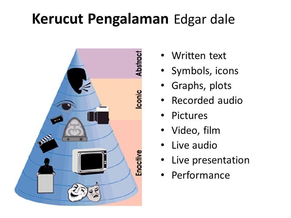 Kerucut Pengalaman Edgar dale • Written text • Symbols, icons • Graphs, plots • Recorded audio • Pictures • Video, film • Live audio • Live presentati