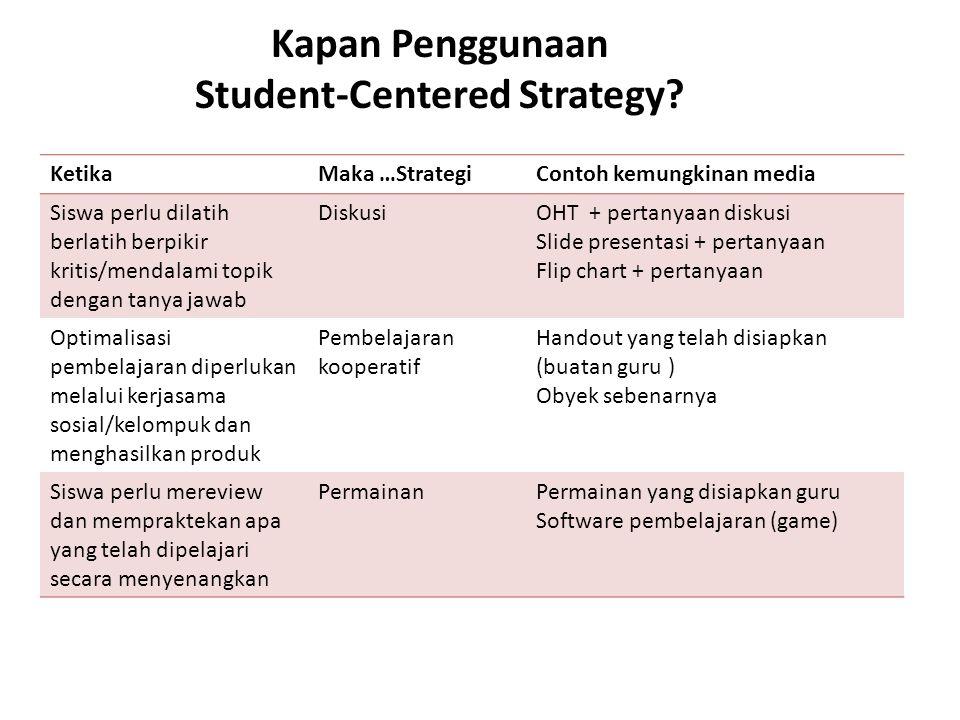 Kapan Penggunaan Student-Centered Strategy? KetikaMaka …StrategiContoh kemungkinan media Siswa perlu dilatih berlatih berpikir kritis/mendalami topik