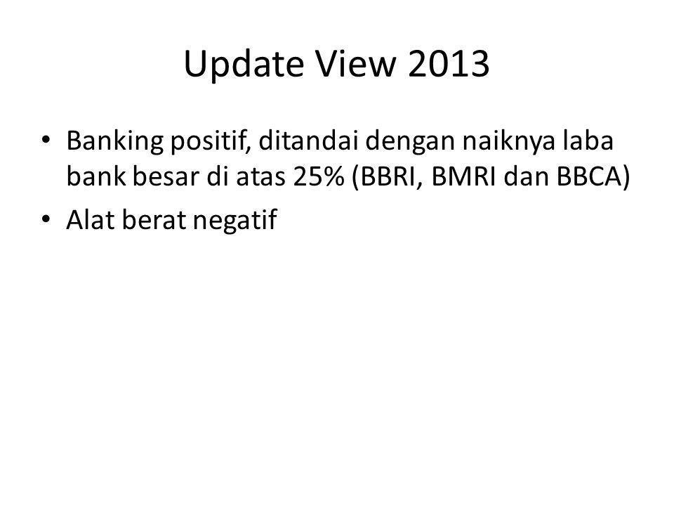 Update View 2013 • Banking positif, ditandai dengan naiknya laba bank besar di atas 25% (BBRI, BMRI dan BBCA) • Alat berat negatif