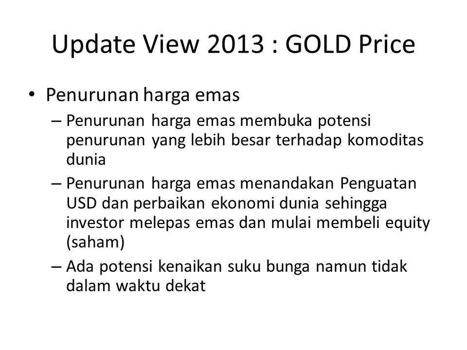 Update View 2013 : GOLD Price • Komoditas lainnya seperti CPO, Oil, Dan Metal (nikel) juga ter imbas penurunan harga emas / penguatan USD