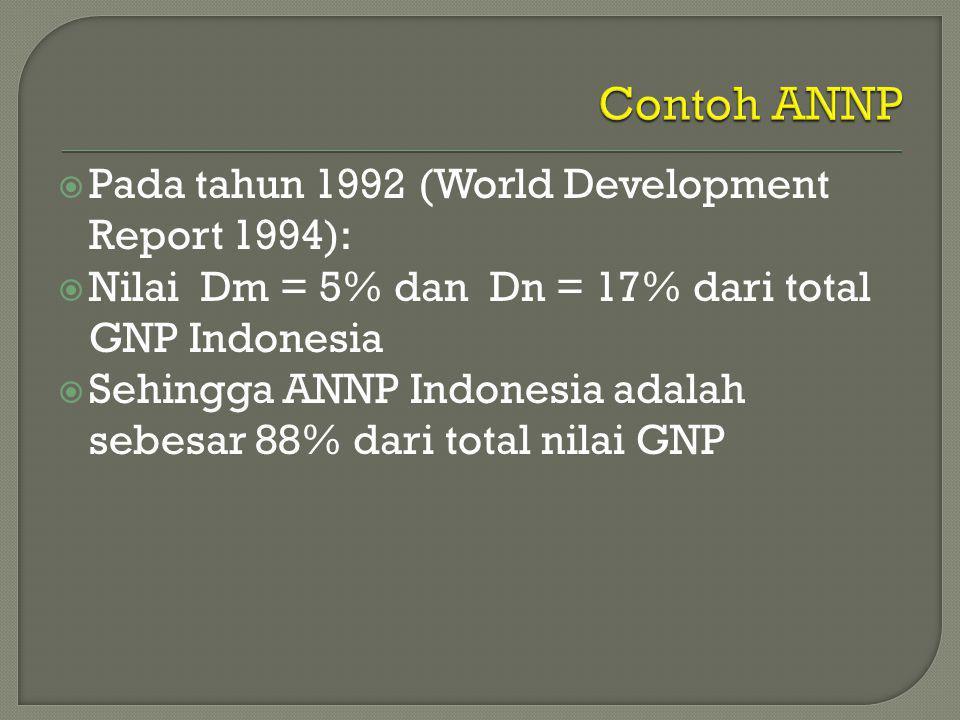  Pada tahun 1992 (World Development Report 1994):  Nilai Dm = 5% dan Dn = 17% dari total GNP Indonesia  Sehingga ANNP Indonesia adalah sebesar 88% dari total nilai GNP