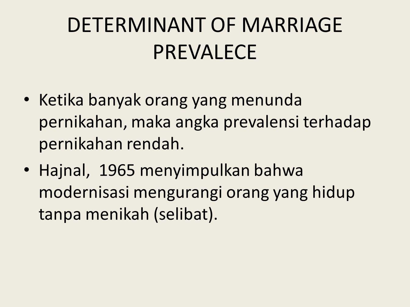 DETERMINANT OF MARRIAGE PREVALECE • Ketika banyak orang yang menunda pernikahan, maka angka prevalensi terhadap pernikahan rendah. • Hajnal, 1965 meny