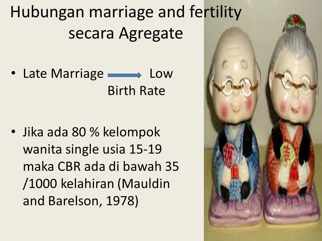 • Late Marriage Low Birth Rate • Jika ada 80 % kelompok wanita single usia 15-19 maka CBR ada di bawah 35 /1000 kelahiran (Mauldin and Barelson, 1978)