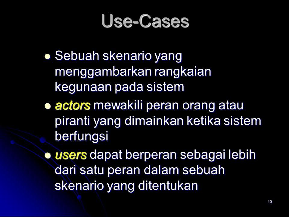 """9 Model berbasis Scenario """"[Use-cases] adalah bantuan untuk mendefinisikan apa yang ada pada sistem (aktor) dan apa yang harus dilakukan sistem (use-c"""