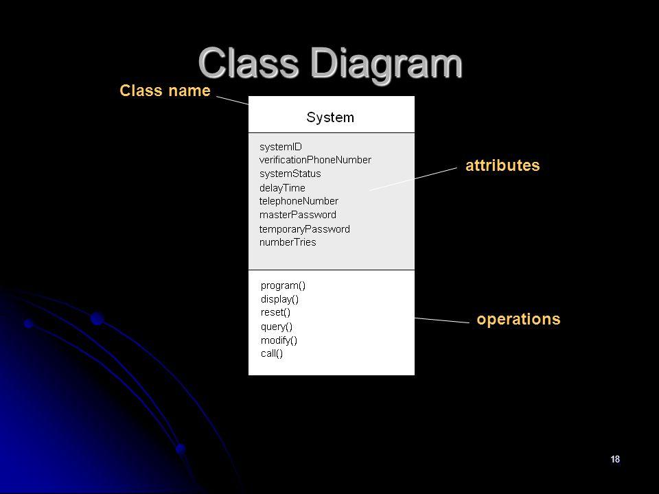 17 Kriteria memilih class Layanan yang dibutuhkan Beberapa atribut Atribut umum Operasi umum Kebutuhan esensial Menyimpan informasi