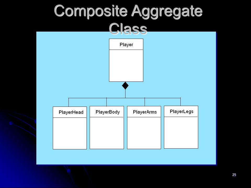 24 Kolaborasi  Class memenuhi tanggung jawabnya dengan satu diantara dua cara :  Sebuah class dapat menggunakan operasinya sendiri untuk memanipulas