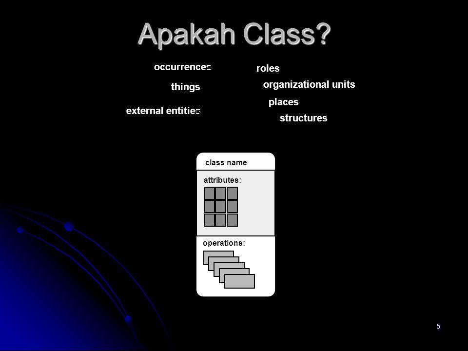 15 Pemodelan berbasis Class  Tentukan analisis class dengan memeriksa pernyataan masalah(problem statement)  Gunakan parsing gramatikal untuk memilah class potensial  Kenali atribut tiap class  Kenali operasi yang memanipulasi atribut-atribut tersebut