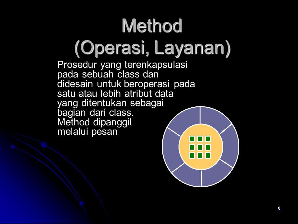 8 Method (Operasi, Layanan) Prosedur yang terenkapsulasi pada sebuah class dan didesain untuk beroperasi pada satu atau lebih atribut data yang ditentukan sebagai bagian dari class.