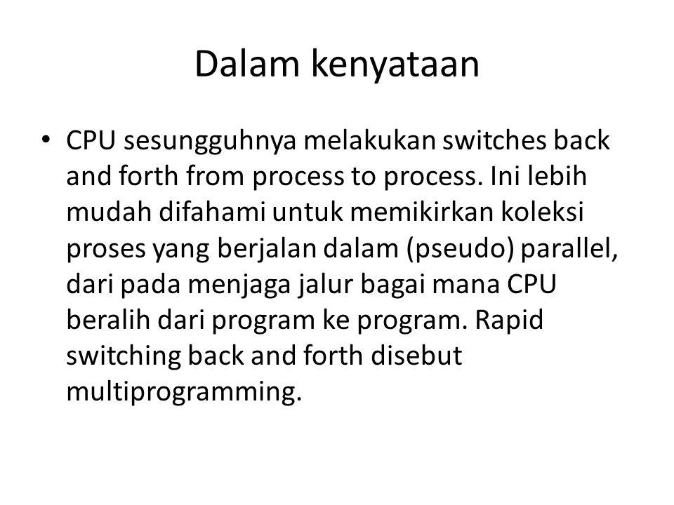 Dalam kenyataan • CPU sesungguhnya melakukan switches back and forth from process to process.