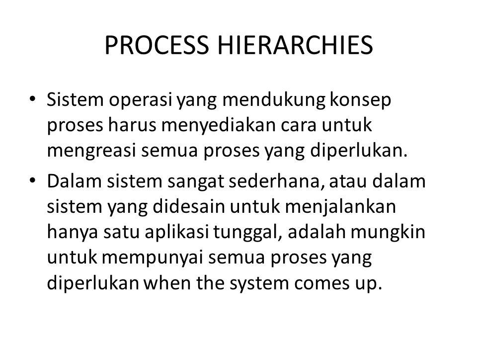 PROCESS HIERARCHIES • Sistem operasi yang mendukung konsep proses harus menyediakan cara untuk mengreasi semua proses yang diperlukan.