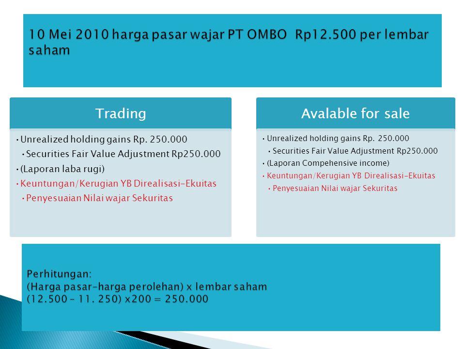 Trading •Unrealized holding gains Rp. 250.000 •Securities Fair Value Adjustment Rp250.000 •(Laporan laba rugi) •Keuntungan/Kerugian YB Direalisasi-Eku