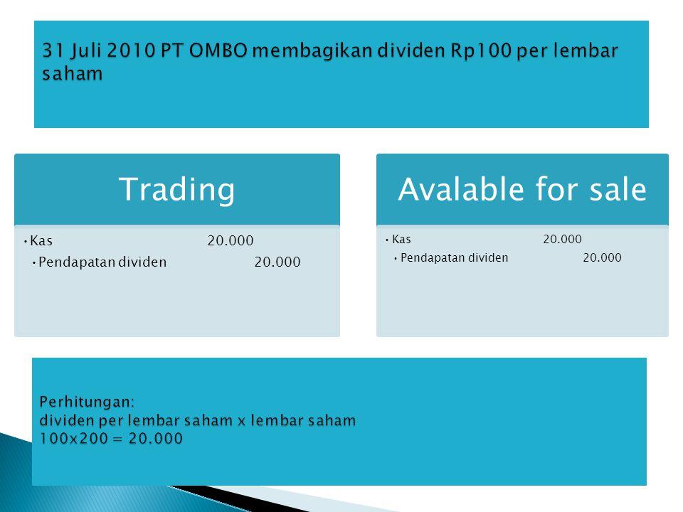 Trading •Kas20.000 •Pendapatan dividen20.000 Avalable for sale •Kas20.000 •Pendapatan dividen20.000
