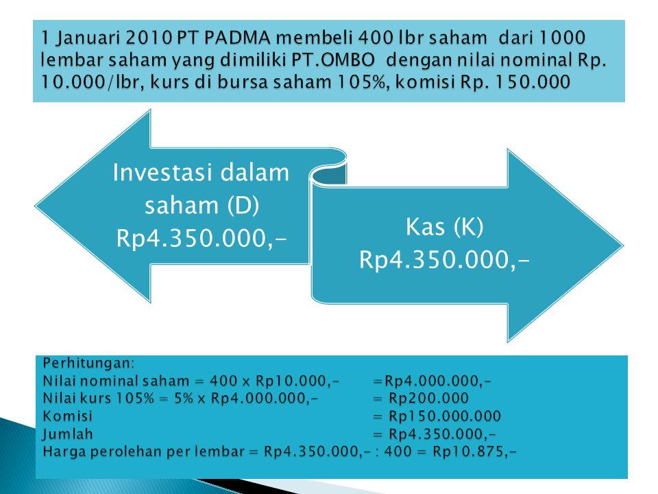 Investasi dalam saham (D) Rp4.350.000,- Kas (K) Rp4.350.000,-