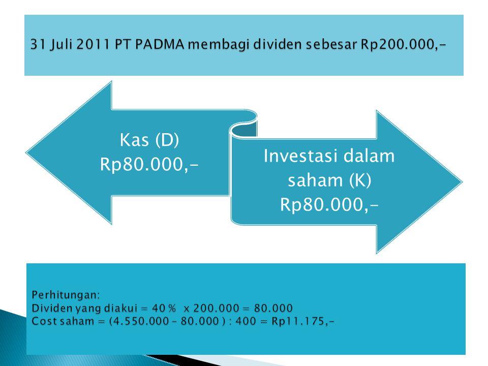 Kas (D) Rp80.000,- Investasi dalam saham (K) Rp80.000,-