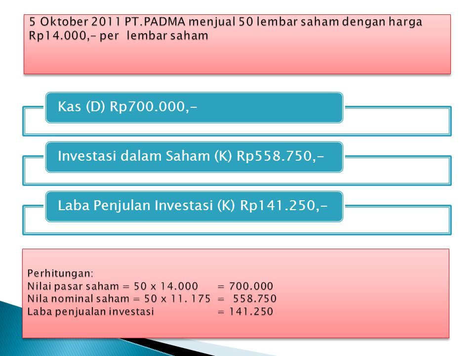 Kas (D) Rp700.000,-Investasi dalam Saham (K) Rp558.750,-Laba Penjulan Investasi (K) Rp141.250,-