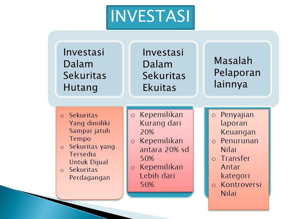 Investasi Dalam Sekuritas Hutang Investasi Dalam Sekuritas Ekuitas Masalah Pelaporan lainnya o Sekuritas Yang dimiliki Sampai jatuh Tempo o Sekuritas