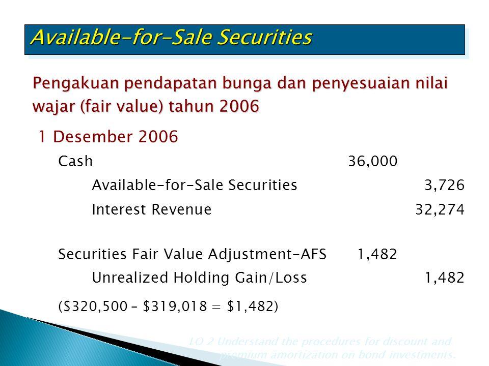 Pengakuan pendapatan bunga dan penyesuaian nilai wajar (fair value) tahun 2006 LO 2 Understand the procedures for discount and premium amortization on