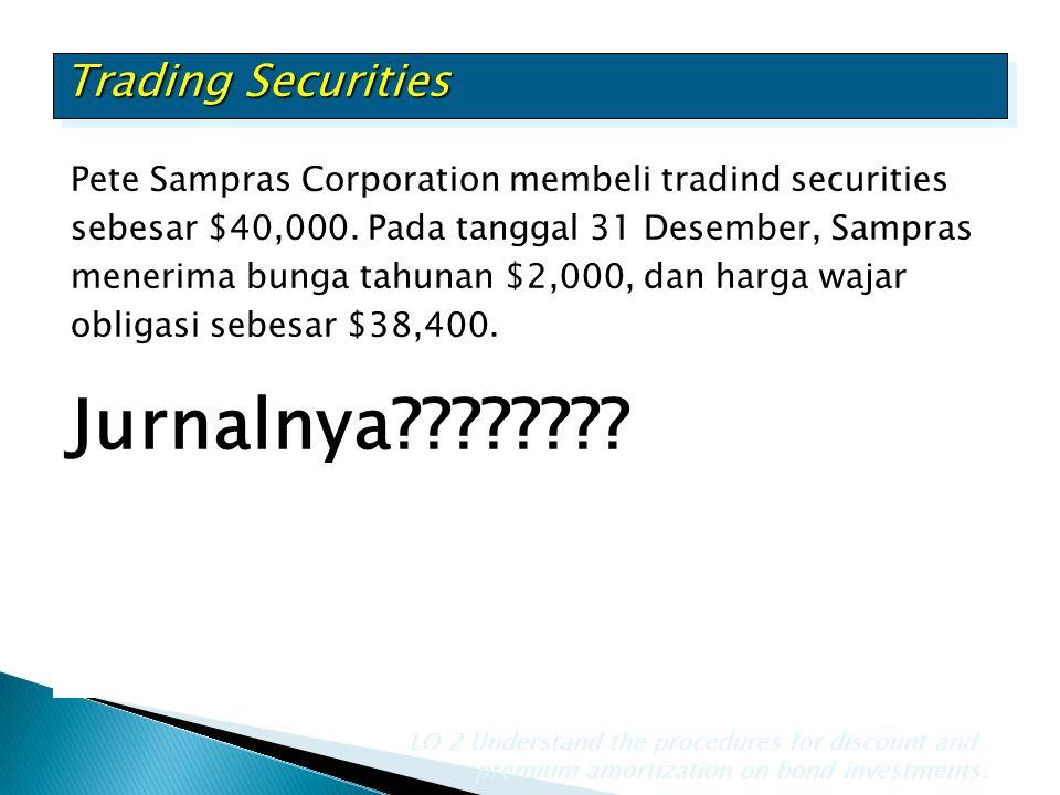 Pete Sampras Corporation membeli tradind securities sebesar $40,000. Pada tanggal 31 Desember, Sampras menerima bunga tahunan $2,000, dan harga wajar