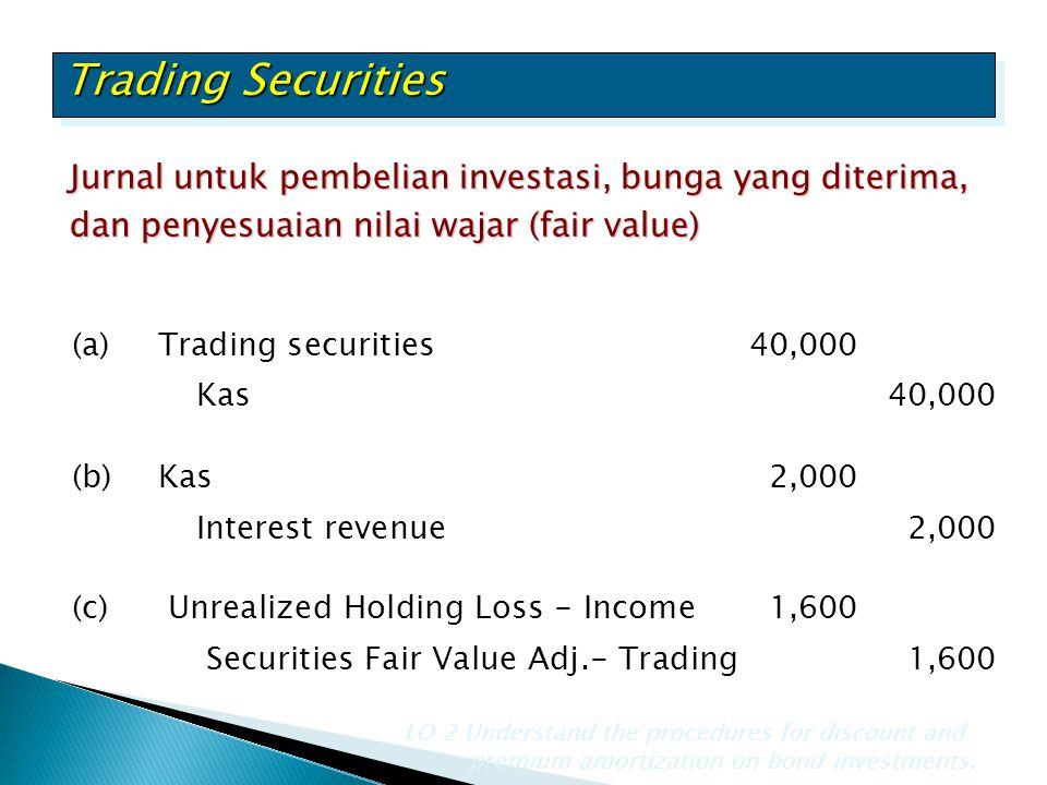Jurnal untuk pembelian investasi, bunga yang diterima, dan penyesuaian nilai wajar (fair value) LO 2 Understand the procedures for discount and premiu