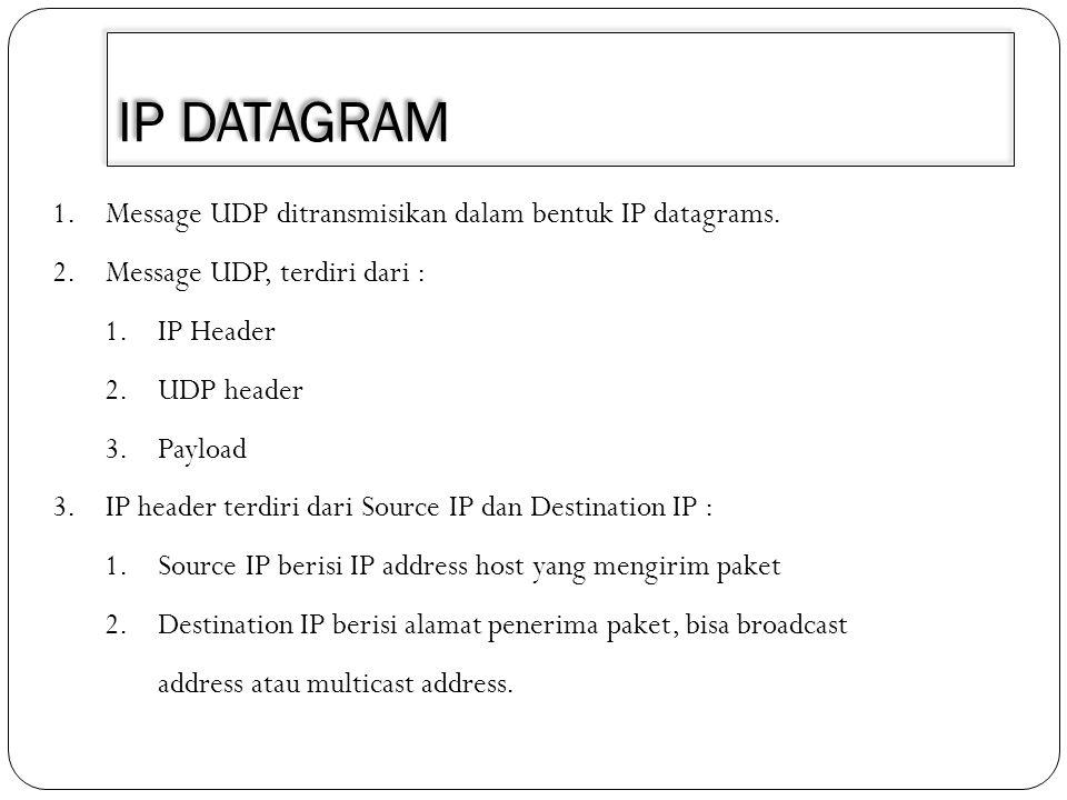 IP DATAGRAM 1.Message UDP ditransmisikan dalam bentuk IP datagrams. 2.Message UDP, terdiri dari : 1.IP Header 2.UDP header 3.Payload 3.IP header terdi