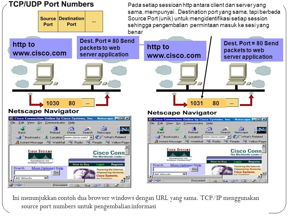 1031 Pada setiap sessioan http antara client dan server yang sama, mempunyai. Destination port yang sama, tapi berbeda Source Port (unik) untuk mengid