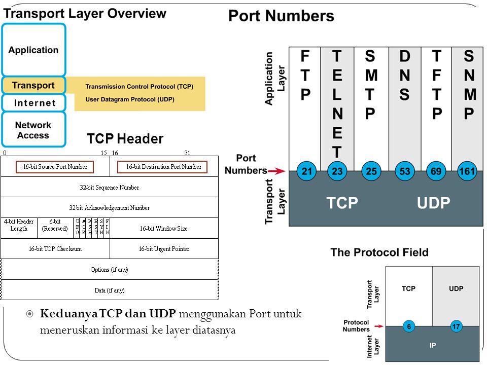  Keduanya TCP dan UDP menggunakan Port untuk meneruskan informasi ke layer diatasnya TCP Header