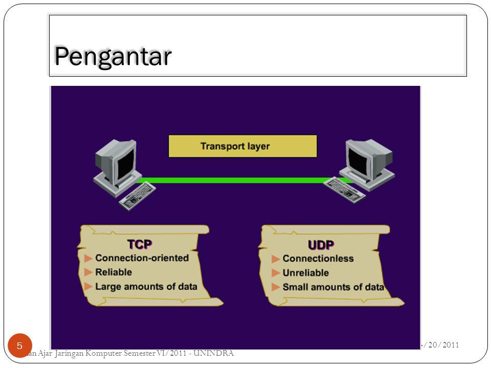Pengantar 04/20/2011 Bahan Ajar Jaringan Komputer Semester VI/2011 - UNINDRA 5