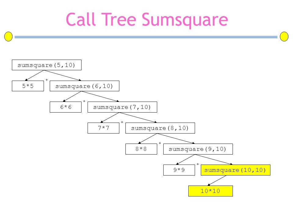 Call Tree Sumsquare 10*10 sumsquare(5,10) 5*5sumsquare(6,10) 6*6sumsquare(7,10) 7*7sumsquare(8,10) 8*8sumsquare(9,10) 9*9sumsquare(10,10) + + + + +