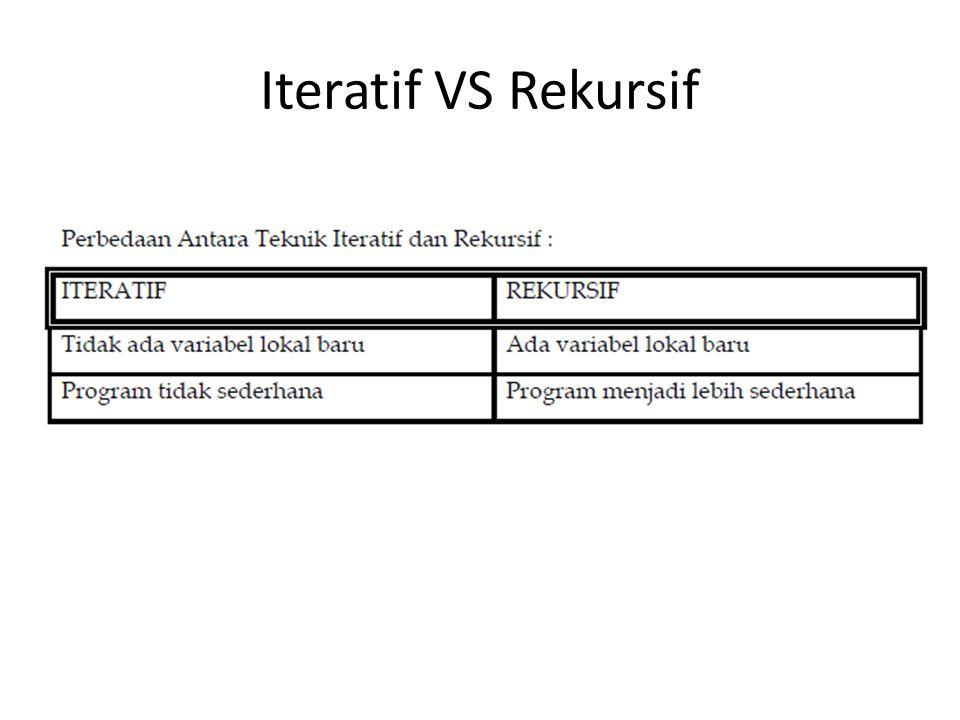 Iteratif VS Rekursif