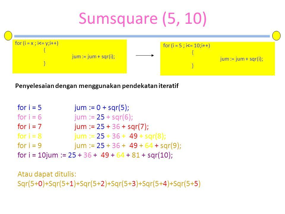Sumsquare (5, 10) for (i = x ; i<= y;i++) { jum := jum + sqr(i); } for i = 5jum := 0 + sqr(5); for i = 6jum := 25 + sqr(6); for i = 7jum := 25 + 36 +