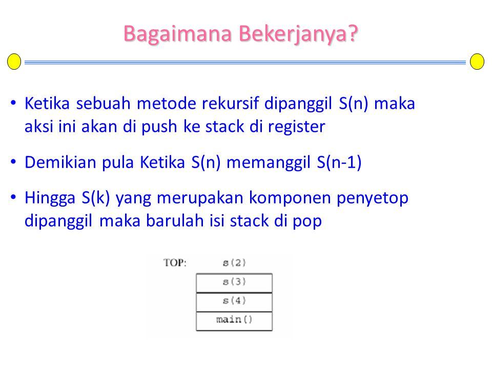 Bagaimana Bekerjanya? • Ketika sebuah metode rekursif dipanggil S(n) maka aksi ini akan di push ke stack di register • Demikian pula Ketika S(n) meman