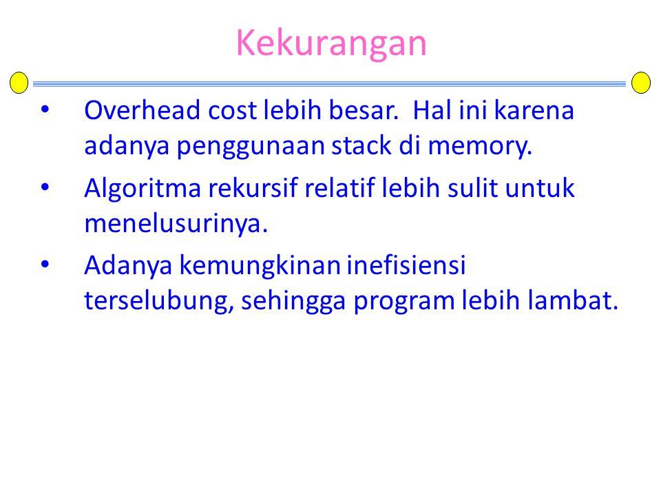 Kekurangan • Overhead cost lebih besar. Hal ini karena adanya penggunaan stack di memory. • Algoritma rekursif relatif lebih sulit untuk menelusurinya