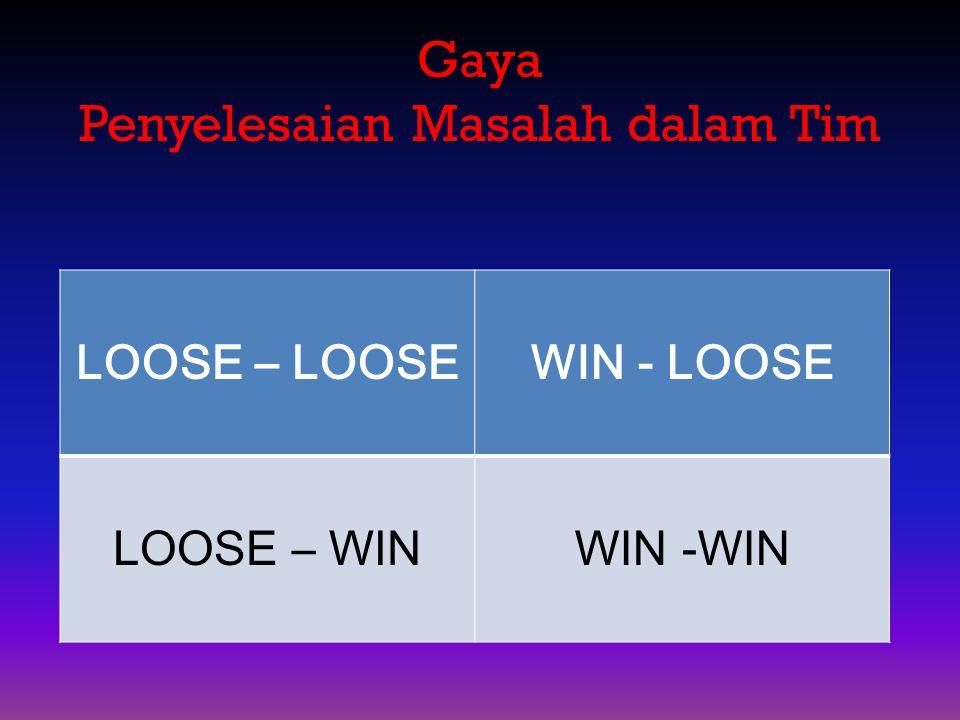 Gaya Penyelesaian Masalah dalam Tim LOOSE – LOOSEWIN - LOOSE LOOSE – WINWIN -WIN