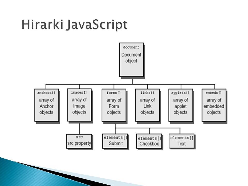  Penulisan kode javascript bersifat case sensitive  Setiap 1 perintah sebaiknya ditutup dengan titik koma (;)  Bisa dipisah dengan file HTML ataupun digabung