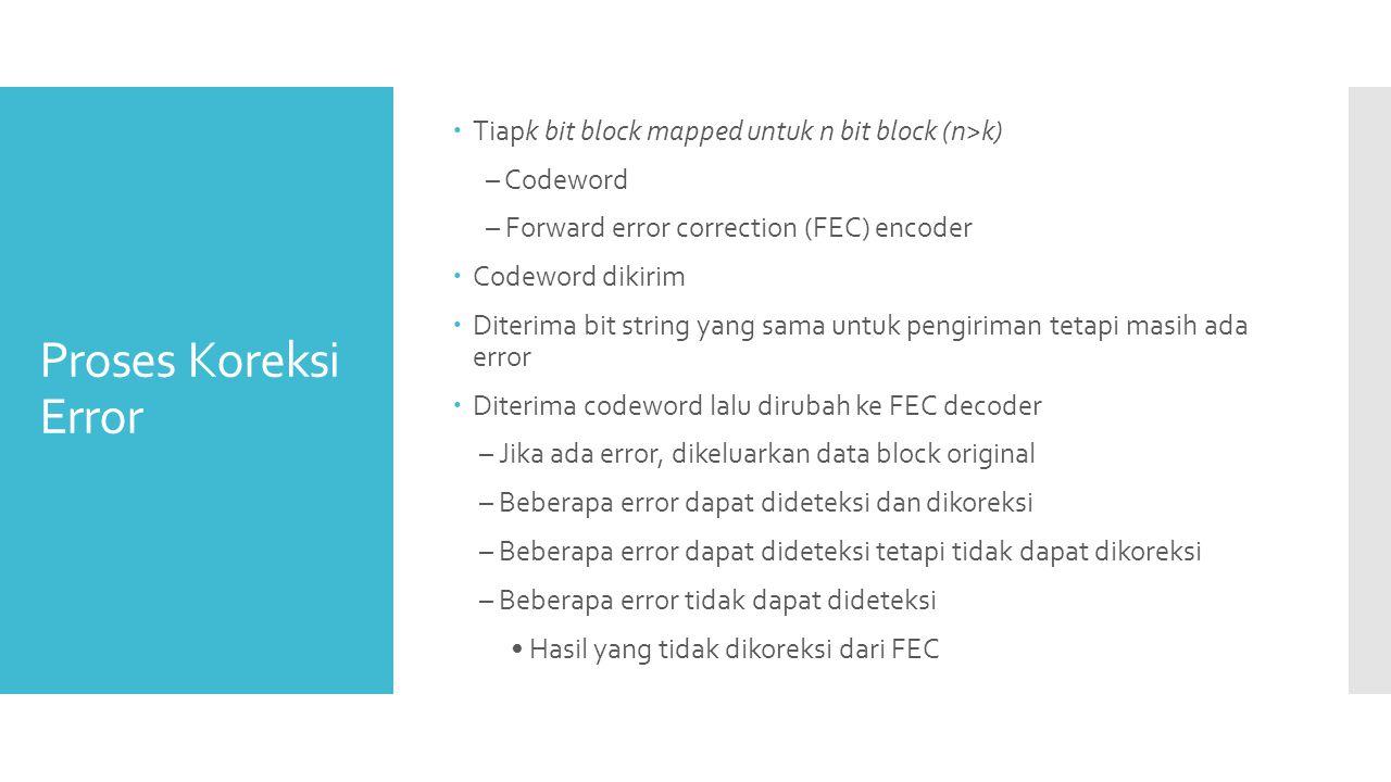 Proses Koreksi Error  Tiapk bit block mapped untuk n bit block (n>k) – Codeword – Forward error correction (FEC) encoder  Codeword dikirim  Diterim