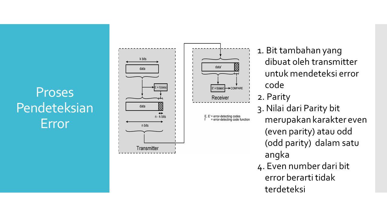 Proses Pendeteksian Error 1. Bit tambahan yang dibuat oleh transmitter untuk mendeteksi error code 2. Parity 3. Nilai dari Parity bit merupakan karakt