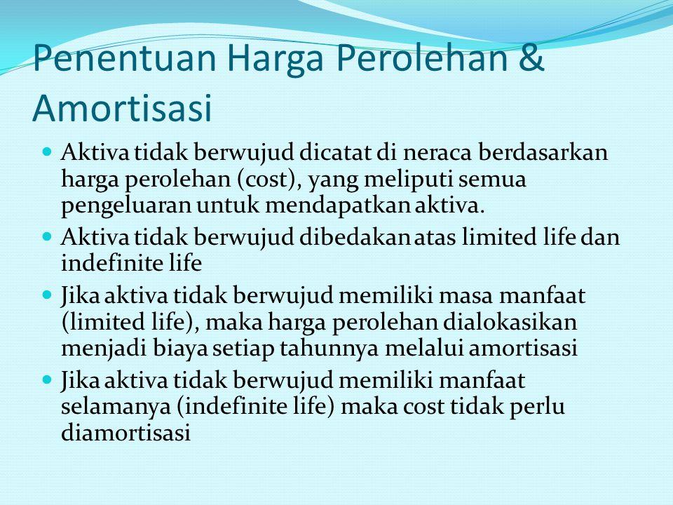 Penentuan Harga Perolehan & Amortisasi  Aktiva tidak berwujud dicatat di neraca berdasarkan harga perolehan (cost), yang meliputi semua pengeluaran untuk mendapatkan aktiva.