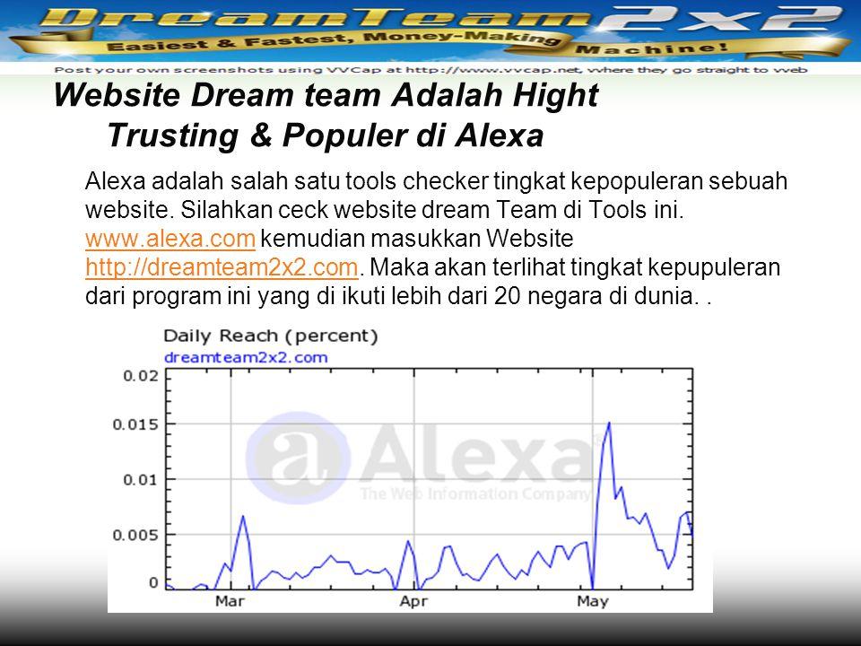Website Dream team Adalah Hight Trusting & Populer di Alexa Alexa adalah salah satu tools checker tingkat kepopuleran sebuah website. Silahkan ceck we
