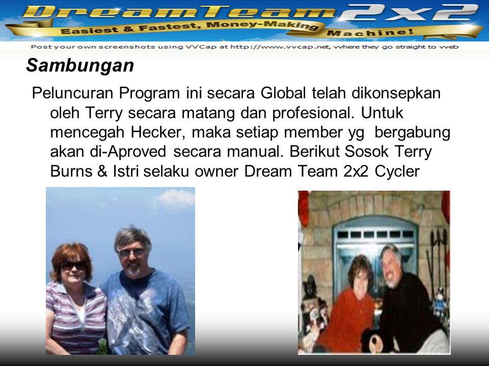 Sambungan Peluncuran Program ini secara Global telah dikonsepkan oleh Terry secara matang dan profesional. Untuk mencegah Hecker, maka setiap member y
