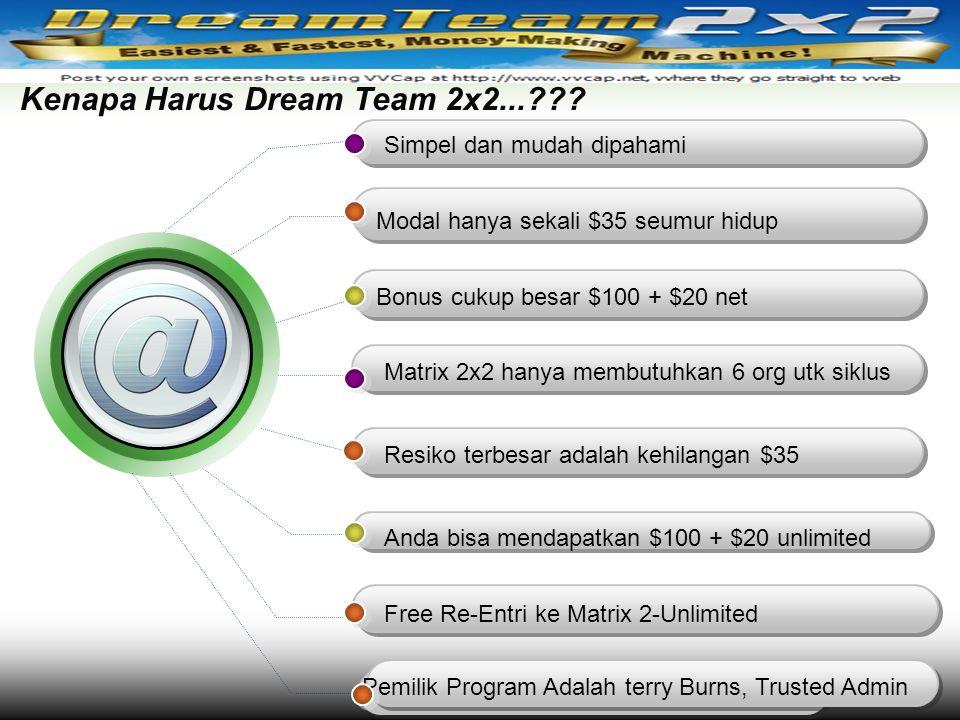 Kenapa Harus Dream Team 2x2...??? Bonus cukup besar $100 + $20 net Matrix 2x2 hanya membutuhkan 6 org utk siklus Resiko terbesar adalah kehilangan $35